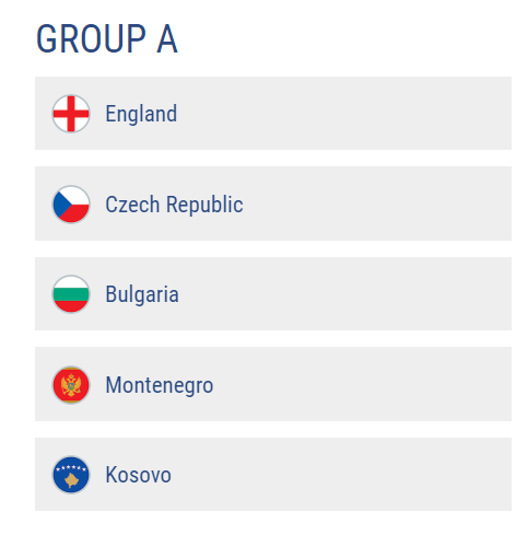 England's group in the Euro qualifiers. Image UEFA