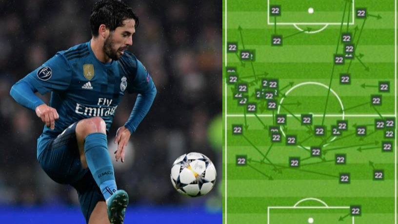 Isco had an incredible 100 pass rate against juventus for Definicion de beta