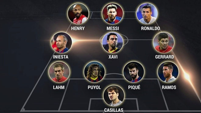 Steven Gerrard named in UEFA's team of the century
