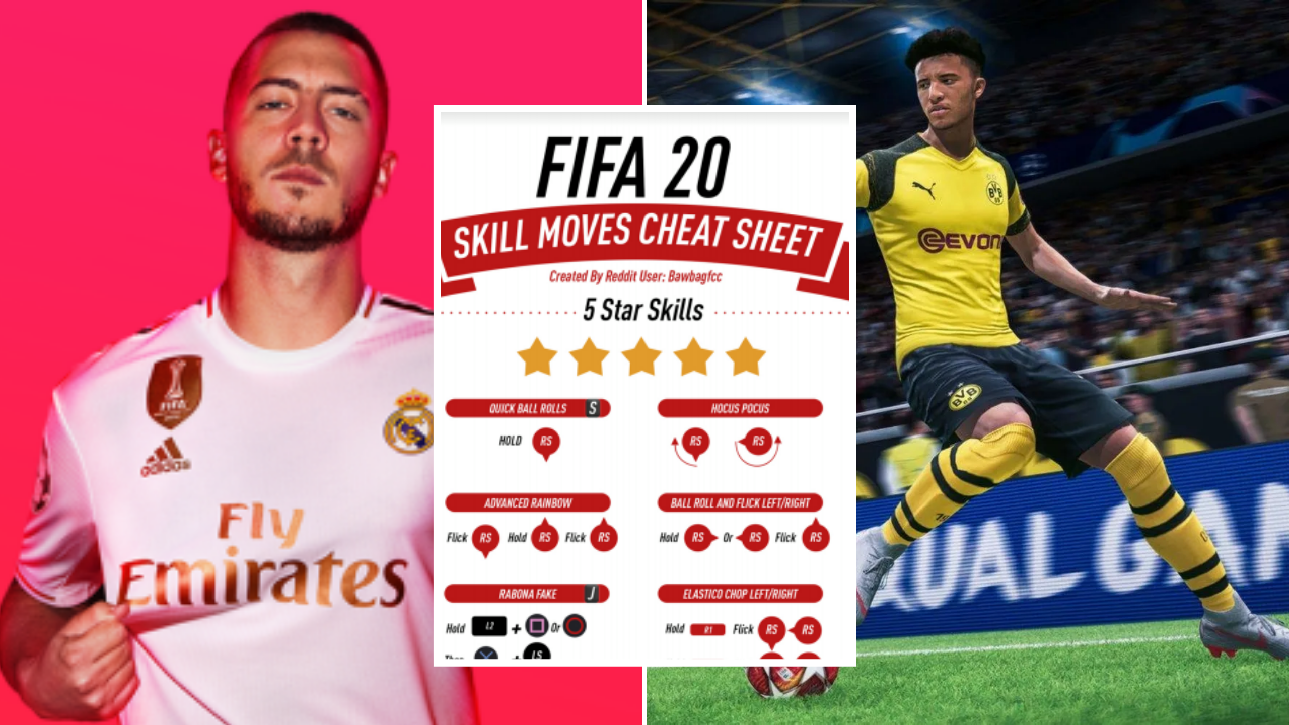Fifa 20 Visual Cheat Sheets Will Help Anyone Master Five Star Skills Sportbible