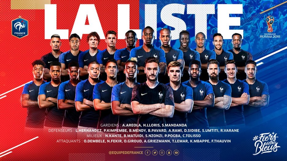 Lacazette and Martial miss out on France World Cup squad