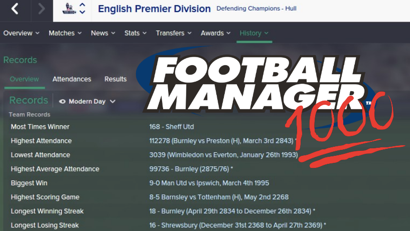 Someone Has Ran Football Manager For 1000 Years And Insane Things