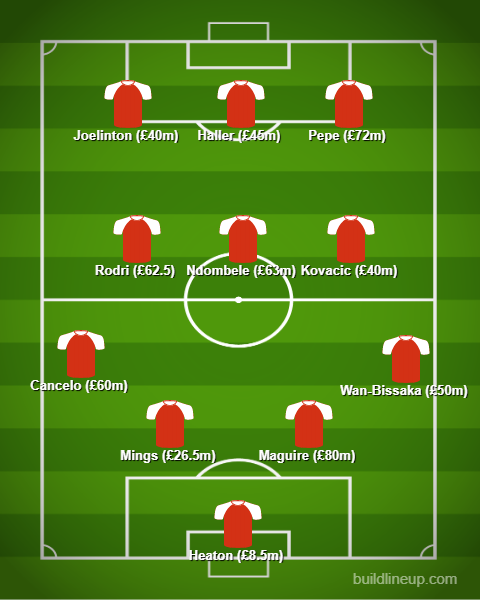 Premier League most expensive XI signed this summer