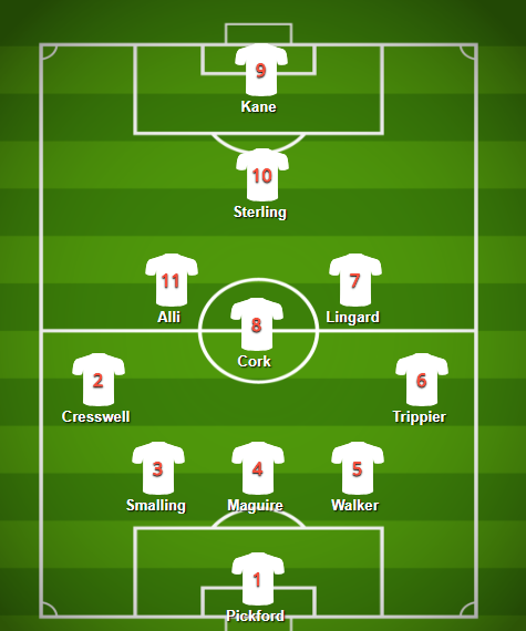 The England XI based on Fantasy Football points. Image: Buildlineup.com