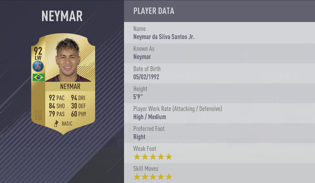 FIFA 18 Chelsea Player Ratings REVEALED ahead of demo release on PS4, Xbox One and PC