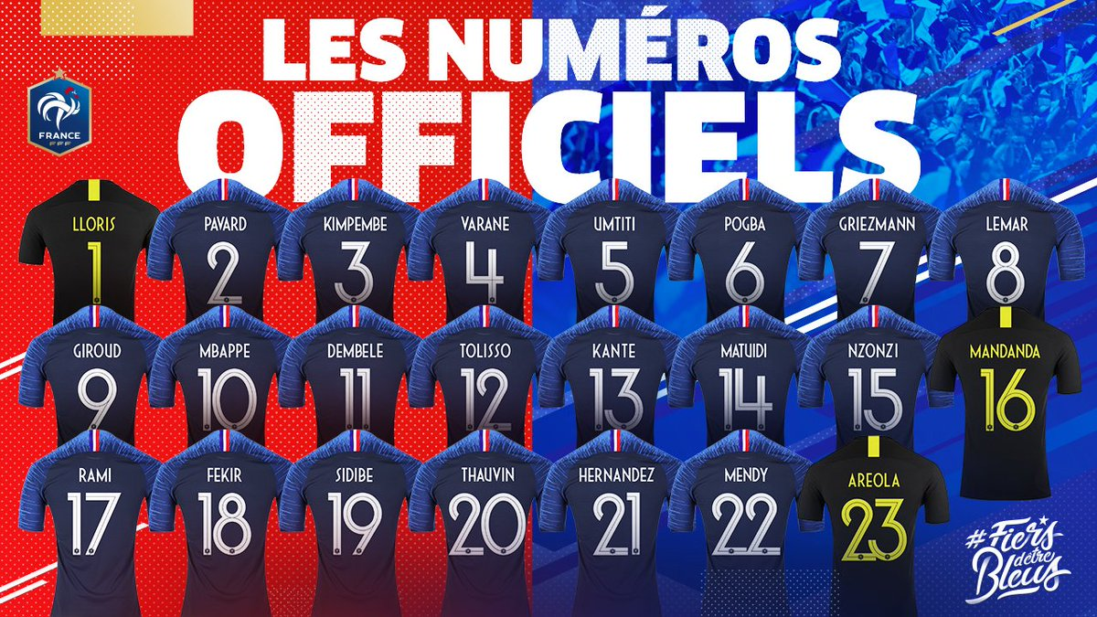 France's World Cup numbers. Image PA