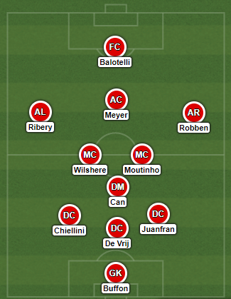 Here is the XI in full.
