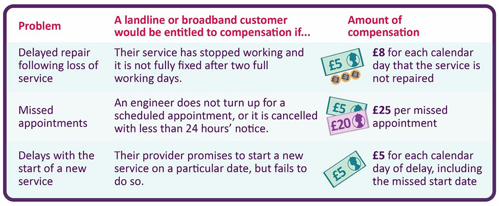 The new scheme is being led by Ofcom. Credit: Ofcom