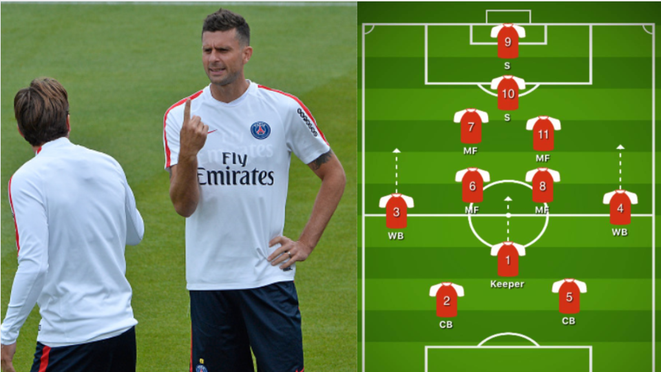 Thiago Motta Wants To Revolutionise Football With 'Super Offensive' 2-7-2 Formation