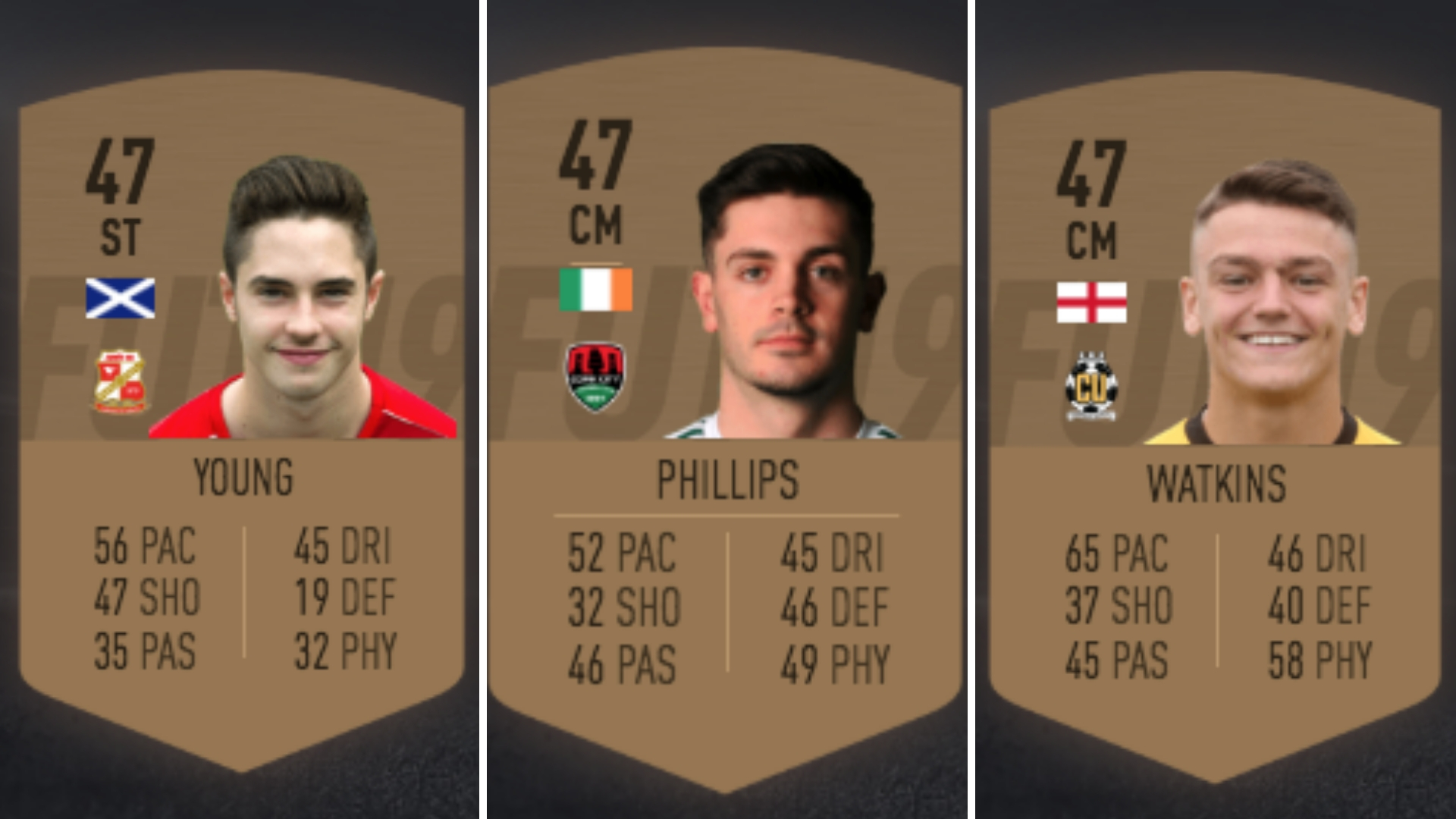 FIFA 19 Player Builds Lowest-Rated Ultimate Team With 100 Per Cent Chemistry