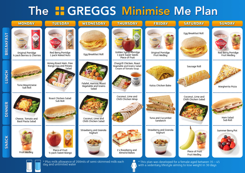 Greggs Has Released A Summer Diet Plan And Life Is Good ...