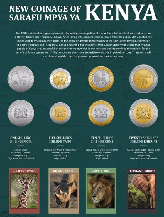 The new coins unveiled in Kenya showing pictures of wildlife printed on them. Credit: Central Bank of Kenya