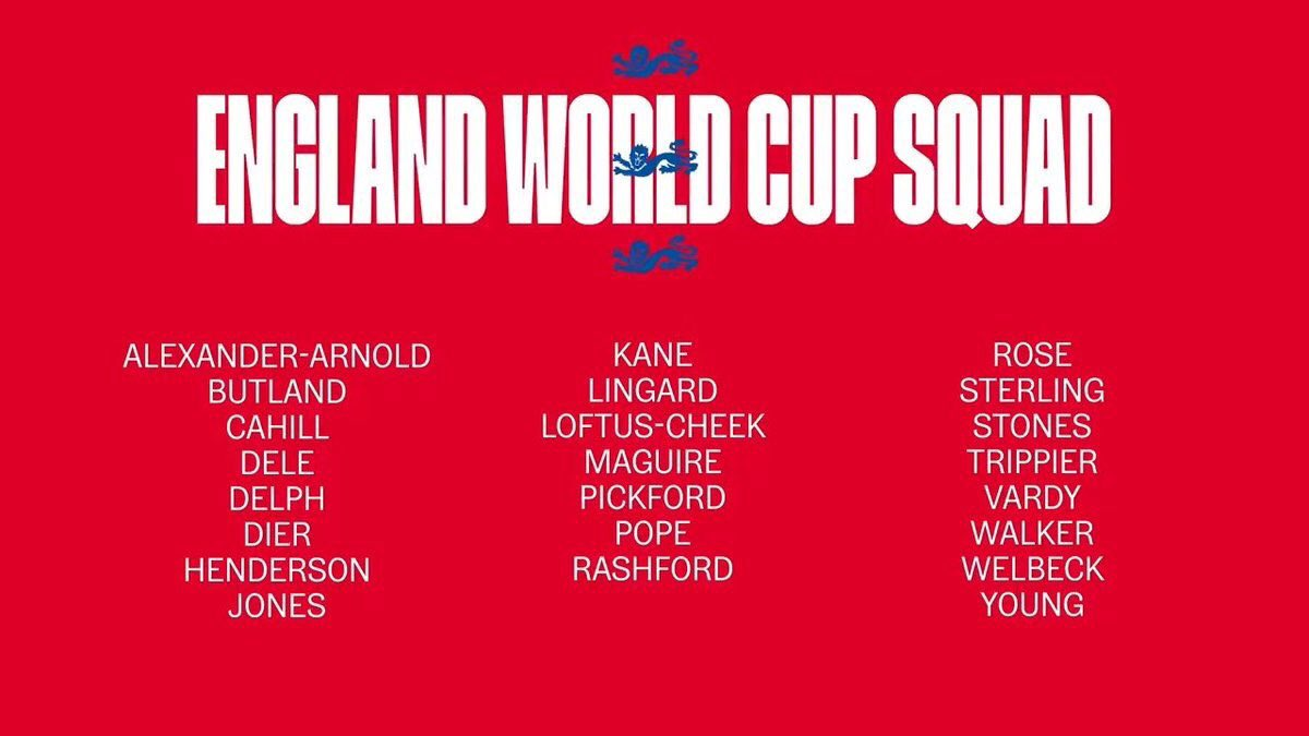 Image: England
