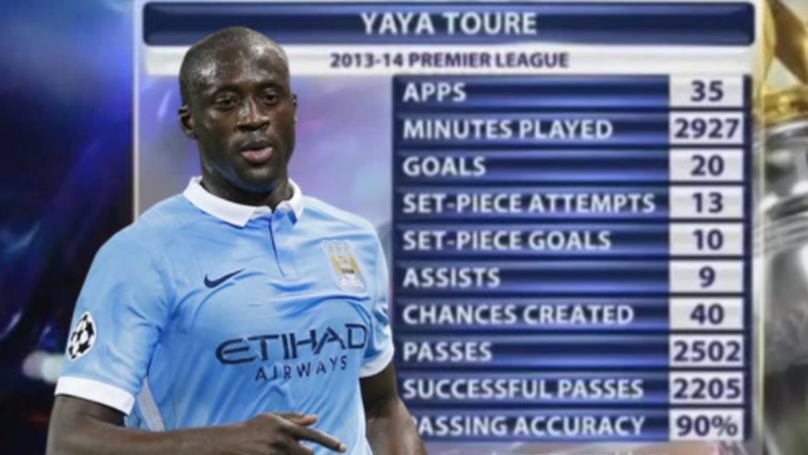 Remembering When Yaya Toure Was The Best Midfielder In World Football
