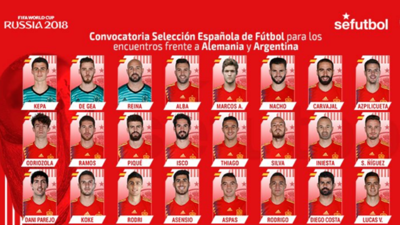 There's No Room For £60m Signing In Spain's Latest 24-Man Squad