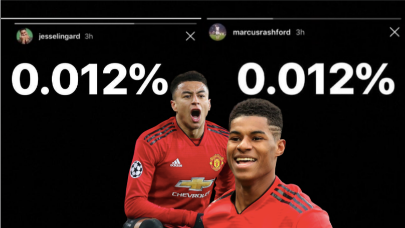Why Jesse Lingard And Marcus Rashford Have Posted The Number '0.012%' On Social Media