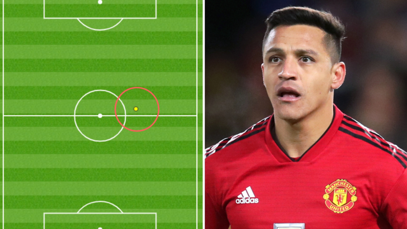 Alexis Sánchez Made Only One Touch In 12 Minutes Against Manchester City