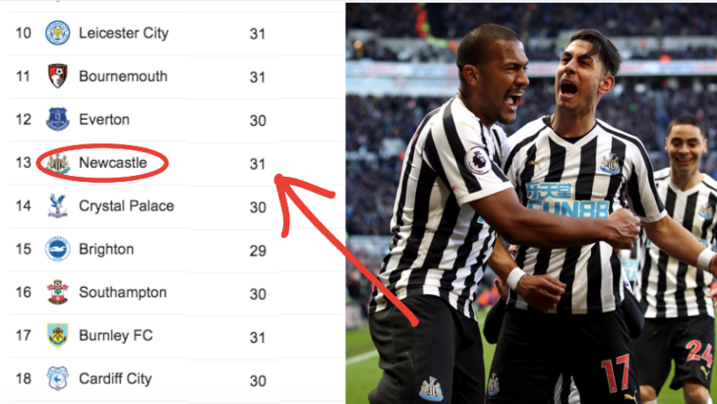 Newcastle's Record This Season Compared To Last Season Is Exactly The Same