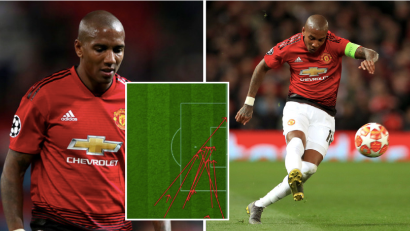 Ashley Young's Performance vs Barcelona Labelled The Worst In Champions League History