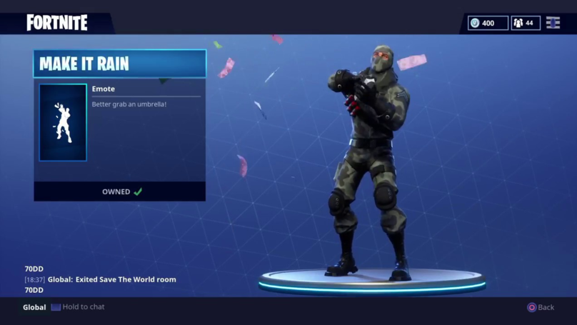 How Much Fortnite Players Spend On Average