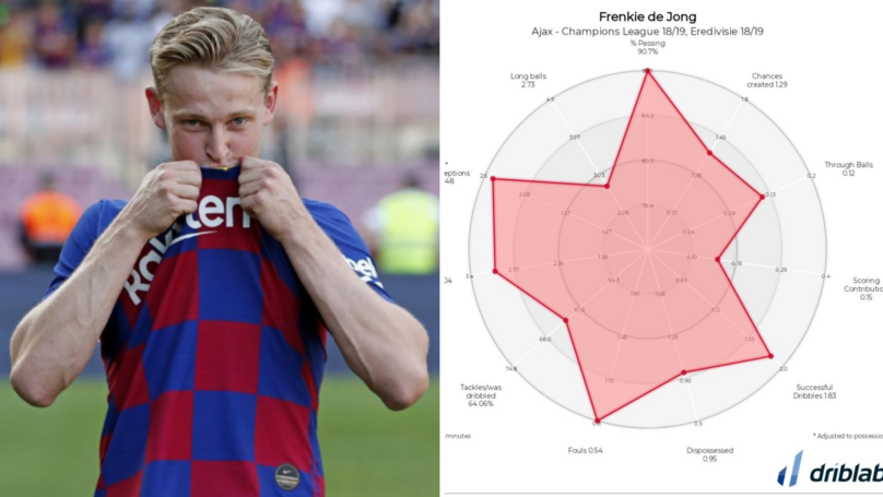 Frenkie De Jong's Stats Show Why Barcelona Have 'One Of The Best Midfielders In The World'
