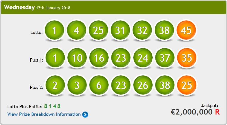 Home Lotto Results Irish National Lottery
