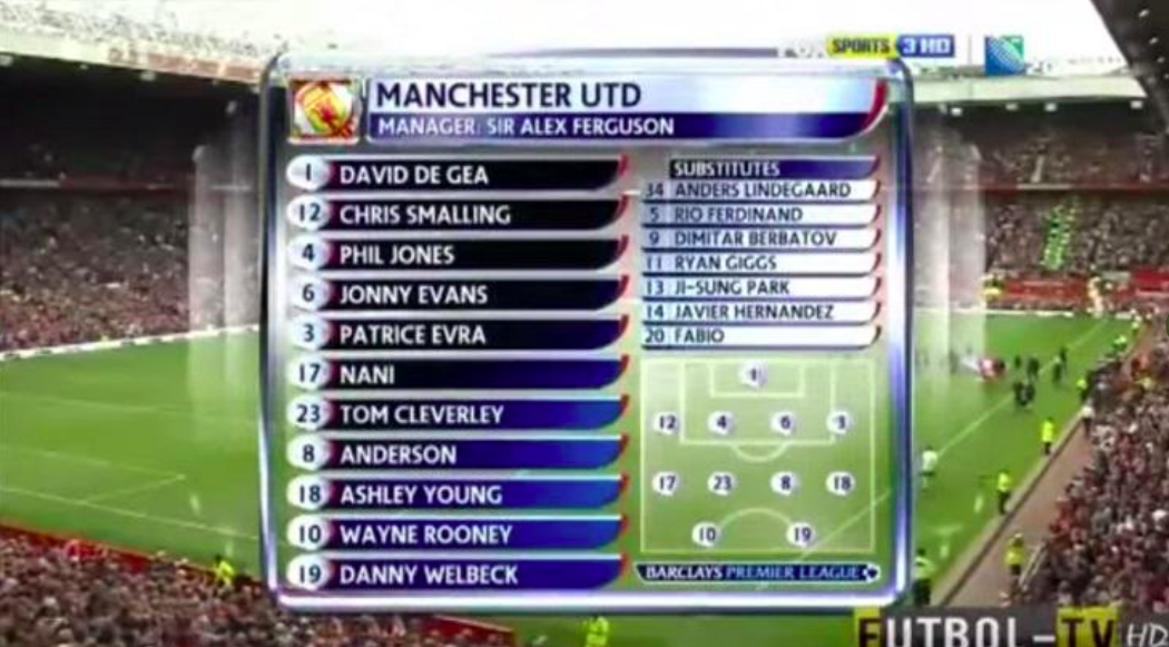 On This Day In 2011 Manchester United Demolished Arsenal 8 2 With This Team Sportbible