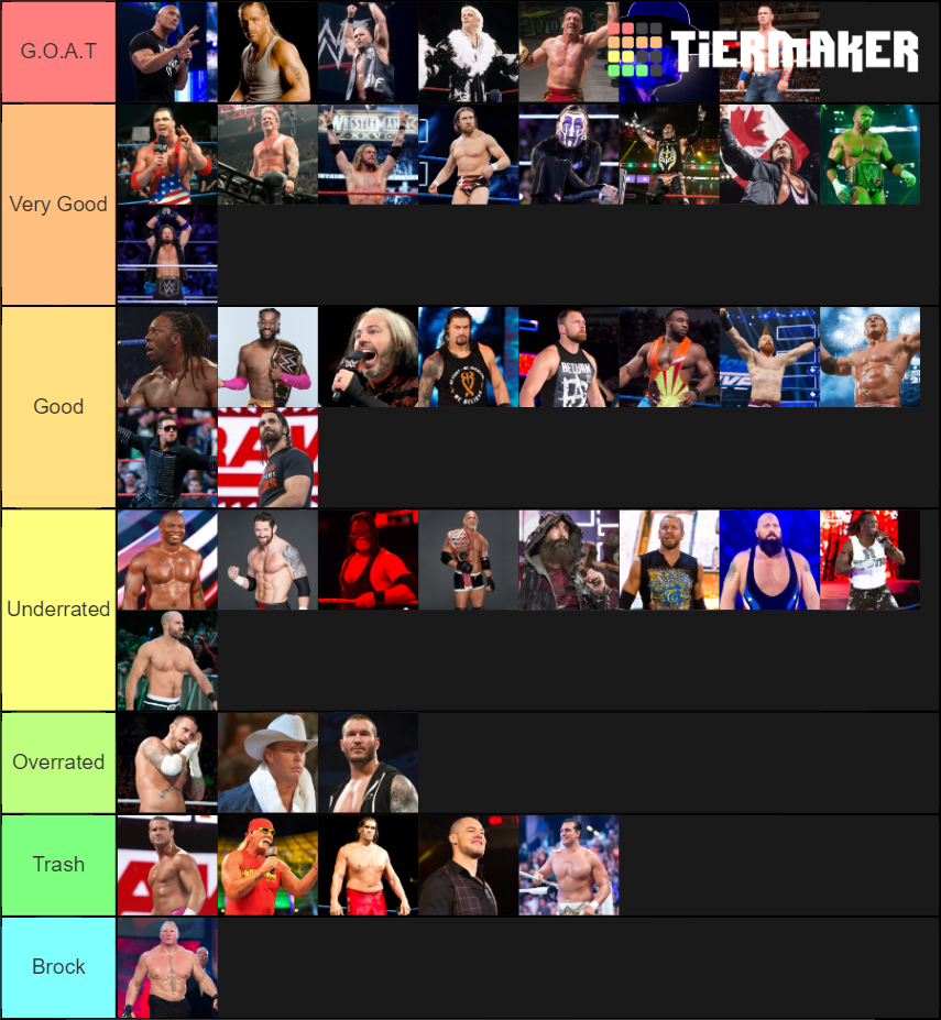 What changes would you make? Image: Tiermaker.