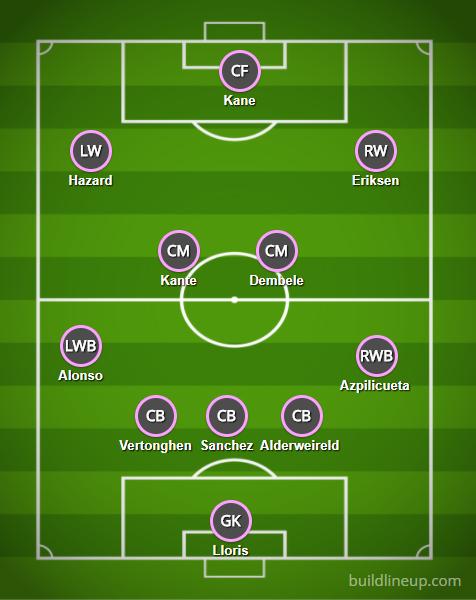 Ryan's South XI
