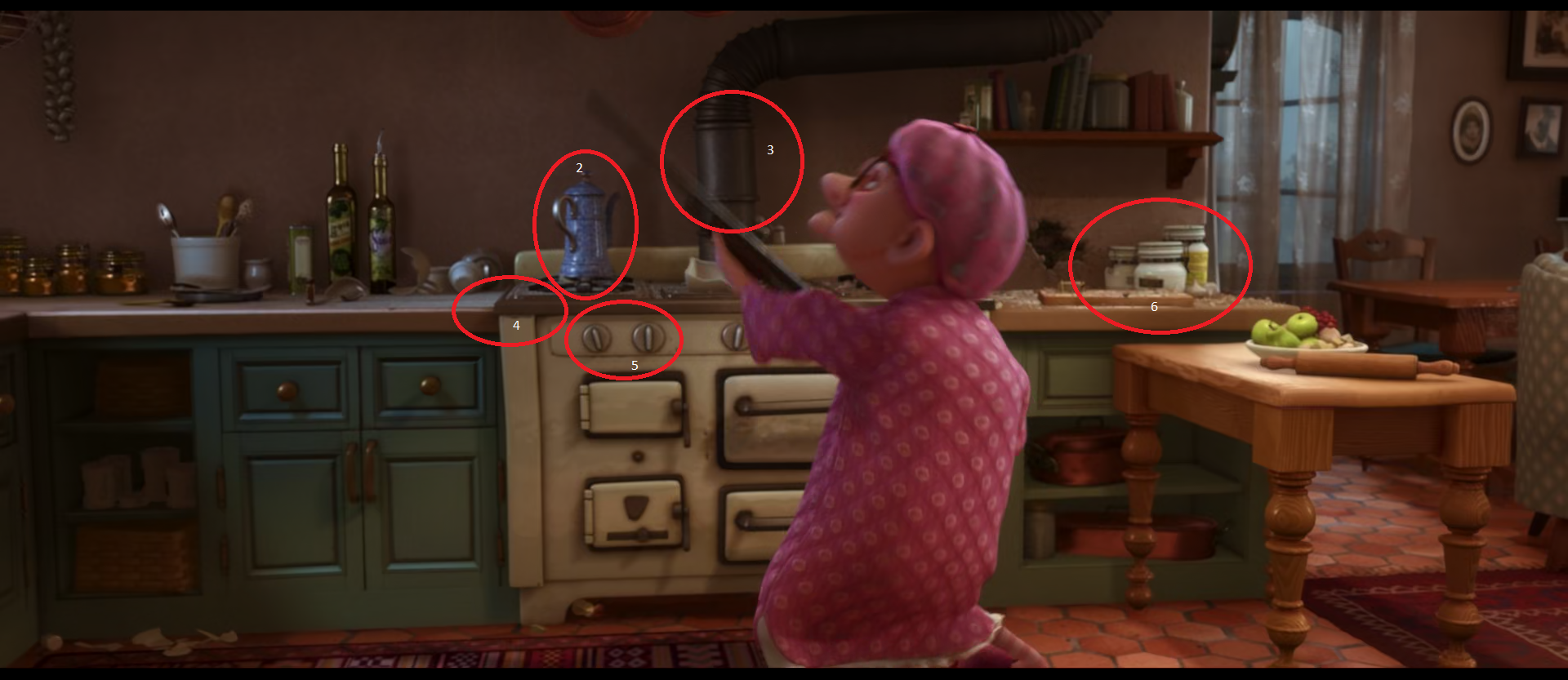 A Mind Blowing Ratatouille Fan Theory Has Been Doing The Rounds Ladbible