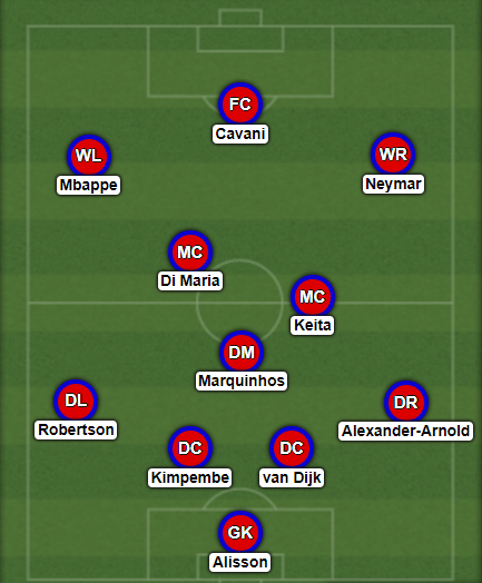 Barcelona Vs Liverpool Who Makes The Combined Xi Ahead Of: A Combined Liverpool/Paris Saint-Germain XI Based On Fan
