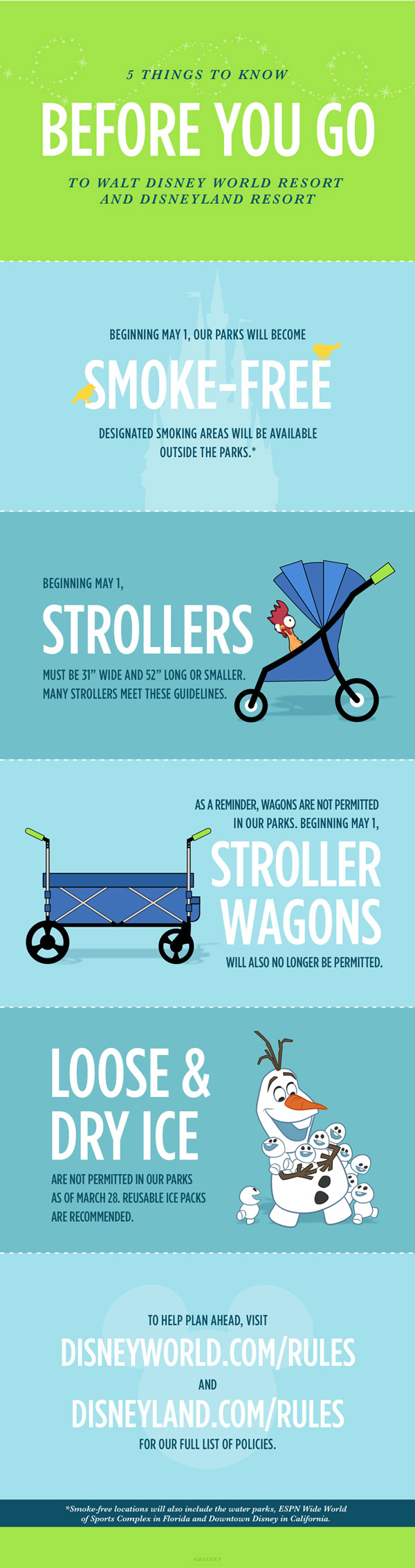 Disney's five tips to remember when visiting Disney parks. Credit: Disney