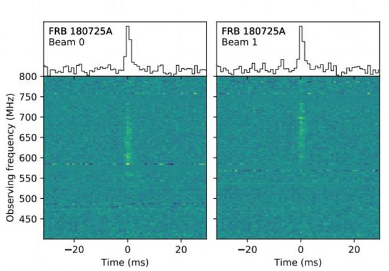 Scientists detect mystery radio signal sent from DEEP SPACE