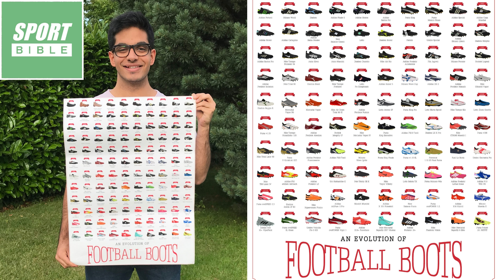 Scorpia Prints founder Shikhar Sachdev, 22, posing with a copy of the 'Evolution of Football Boots' poster. Credit: Scorpia Prints/Shikhar Sachdev